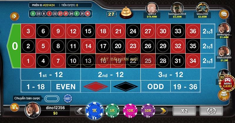 tìm hiểu về game roulette tại nhà cái go88