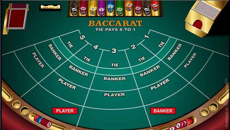 chơi game baccarat tại cổng game bài đổi thưởng nhà cái go88