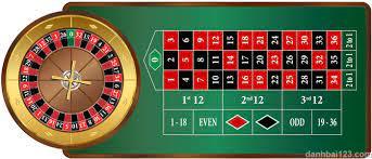 lựa chọn phương pháp đặt cược roulette hiệu quả - nhà cái go88